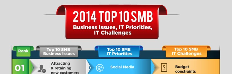 2014 Top 10 SMB Business Issues, IT Priorities, IT Challenges Infographic