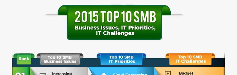 2015 Top 10 SMB Business Issues, IT Priorities, IT Challenges Infographic