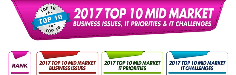 2017 Top 10 Mid-Market Business Issues, IT Priorities, IT Challenges Infographic