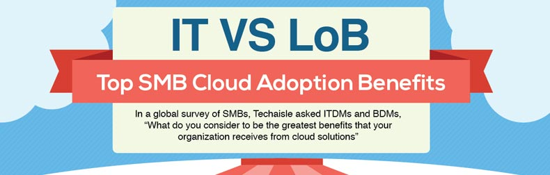 IT vs LoB - Top SMB Cloud Adoption Benefits Infographic