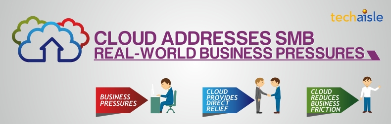 Cloud Addresses SMB Business Pressures