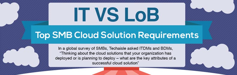 IT vs LoB - Top SMB Cloud Solution Requirements Infographic