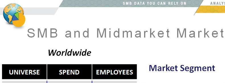 2015 WW SMB and Midmarket IT Spend