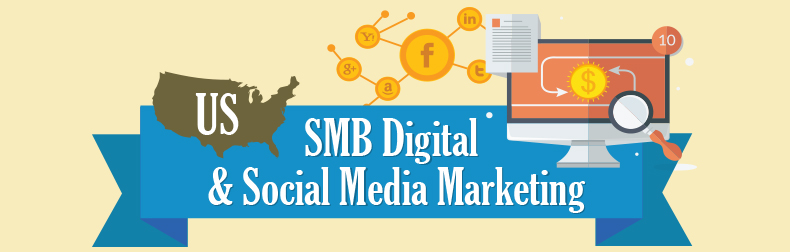 US SMB Social Media and Digital Marketing Usage Infographic