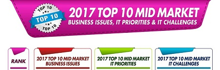 2017 top10 midmarket infographics resized