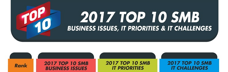 2017 Top 10 SMB Business Issues, IT Priorities, IT Challenges Infographic