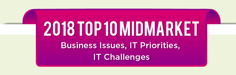 2018 Top 10 Midmarket - Business Issues, IT Priorities, IT Challenges Infographic