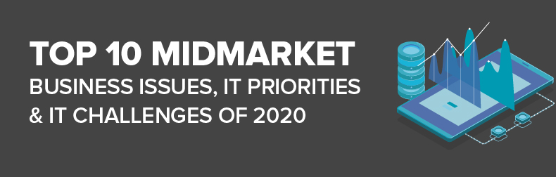 2020 Top 10 Midmarket - Business Issues, IT Priorities, IT Challenges Infographic