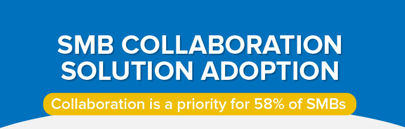 SMB Collaboration Adoption Infographic