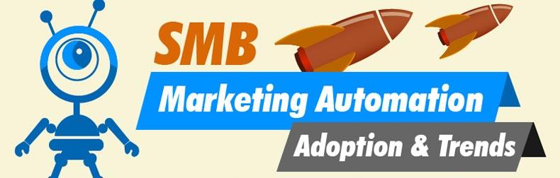 SMB Marketing Automation Infographic