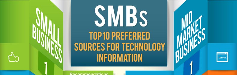 SMBs & Mid-Market Businesses -  Top 10 Sources for Technology Information Infographic