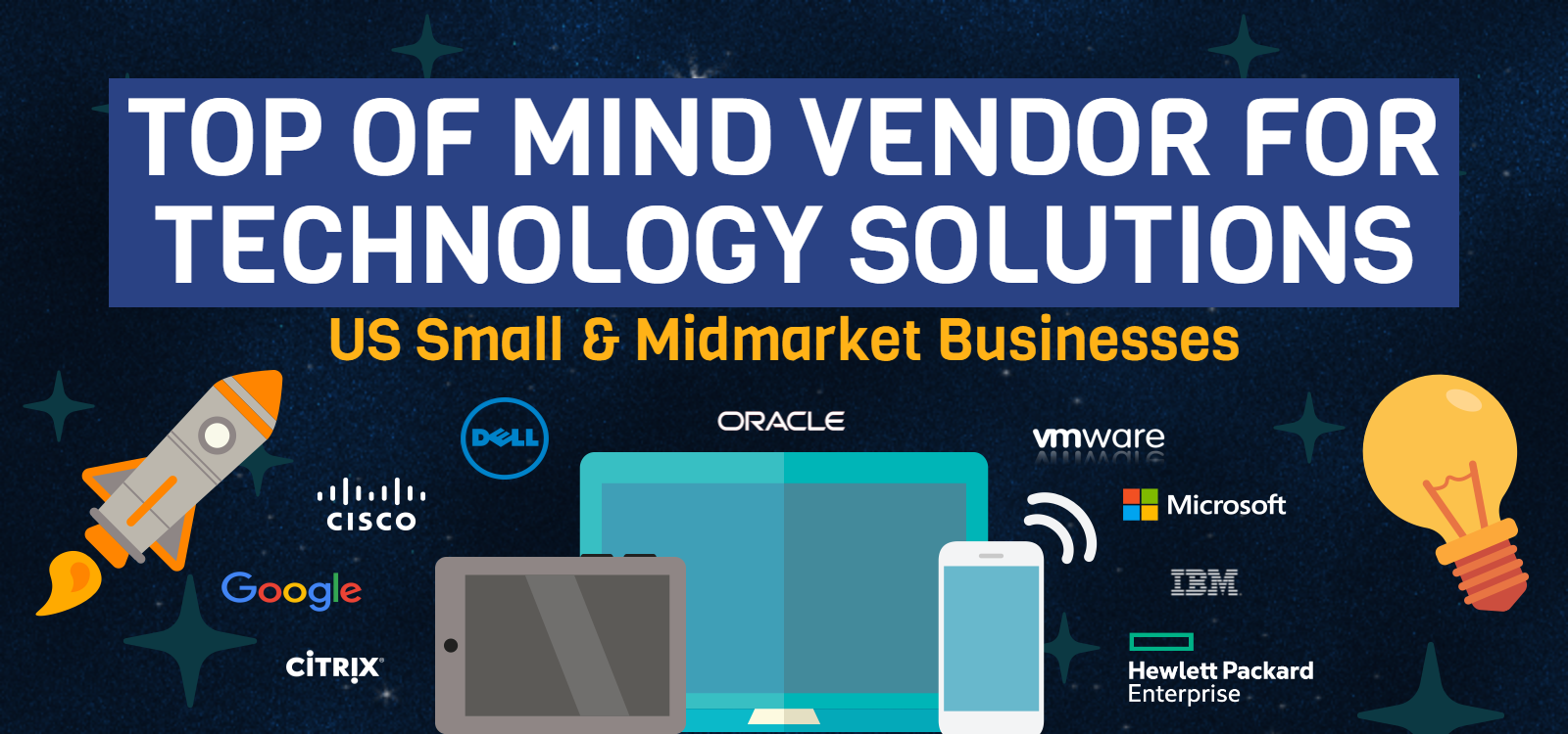SMB Top of Mind Vendor Infographic