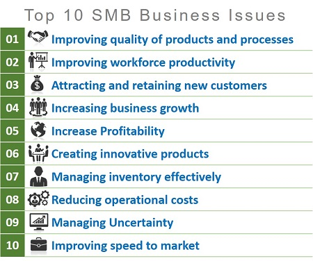 smb business issues resized