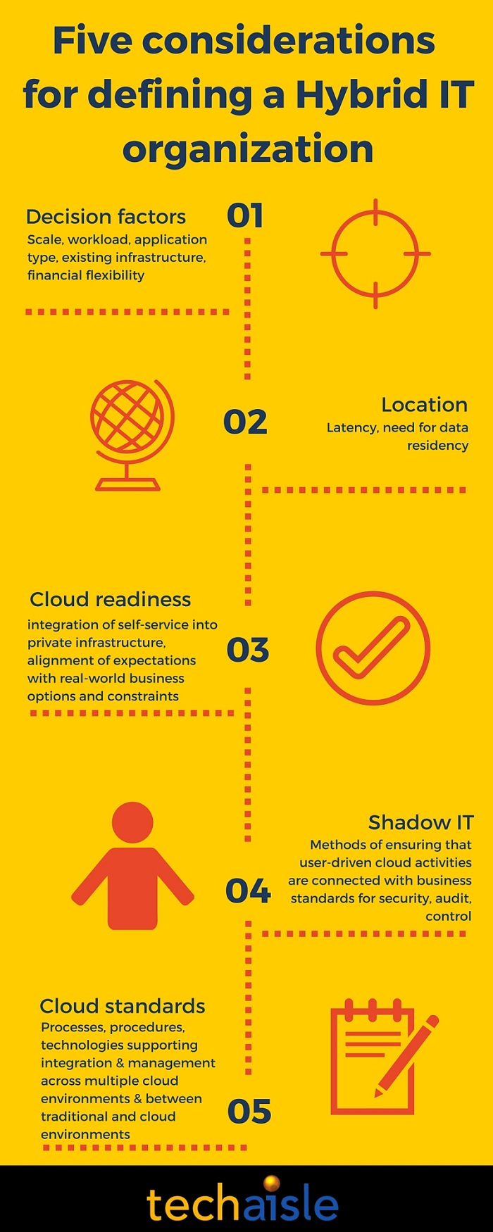 techaisle infographic 5 considerations for hybrid it low res